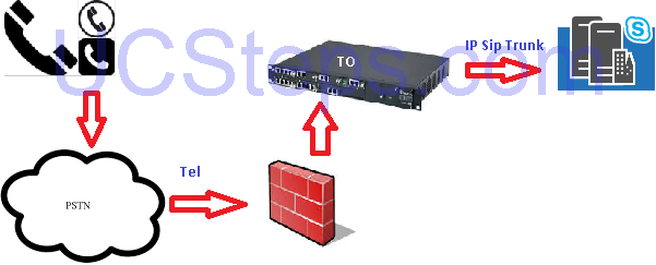 audiocodesteltoip